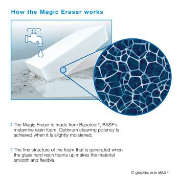 the innovation illusion how so is created by so many working so books west magic eraser