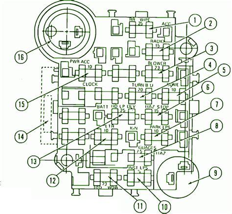 1983 jeep cj7 fuse box diagram circuit wiring diagrams
