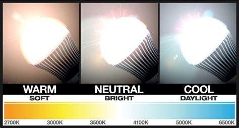 Lu Led 3 Color 9 Watt Cool Daylight Warm White Warm Pushon 1 4100k led light decoratingspecial