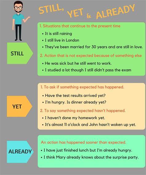 preguntas y respuestas con how often best 25 english time ideas on pinterest english