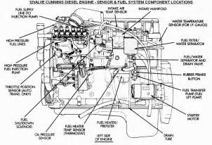 Locations of parts and sensors on engine