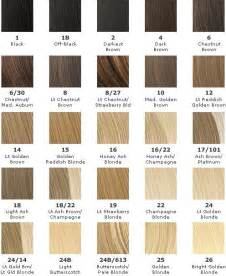 color chart for hair hair color chart paul mitchell hair color chart wheel