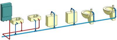 Plumbing In Revit by Revitcity Tutorial Revit 2013 Mep And