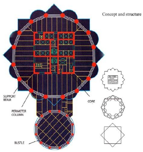 petronas towers floor plan aspire to inspire design the petronas twin towers