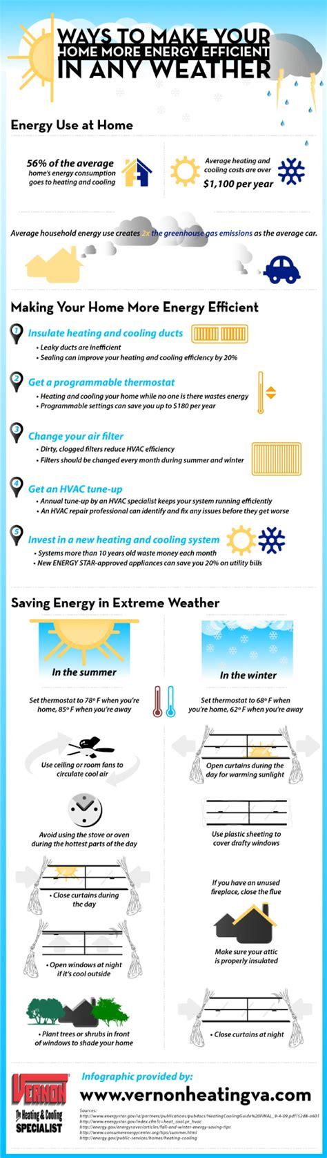 Intelliplug Makes Energy Saving Easy by Energy Efficiency Easy