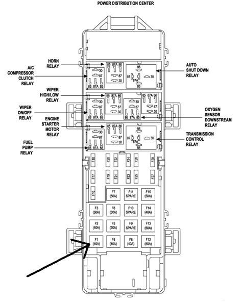 2003 jeep grand fuse panel diagram 96 jeep grand fuse box diagram 96 get free