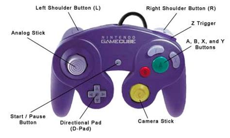 gamecube layout game controller diagram game free engine image for user
