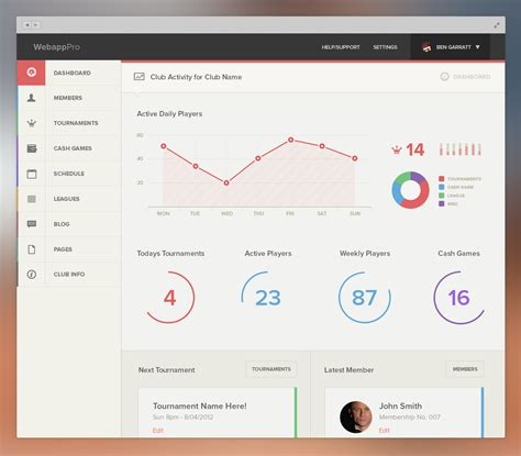 web ui layout exles 35 graphically detailed dashboard designs inspirationfeed