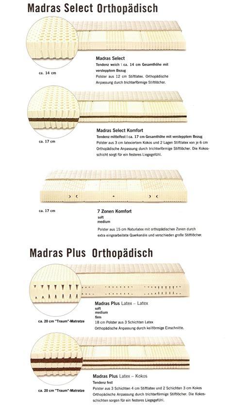 natur matratzen orthop 228 dische matratzen