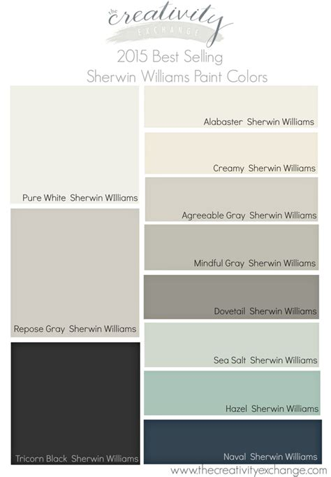 sherwin williams 2015 best selling and most popular paint colors sherwin