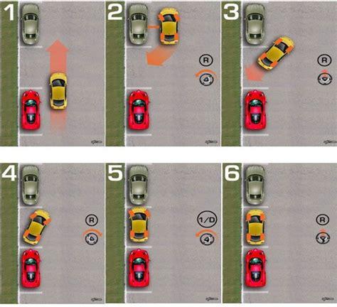 tips parkir pararel mobil setiahericom