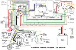 tracker marine wiring diagrams wiring diagram and schematics