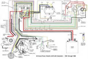 fishing boat wiring diagram circuit diagram maker