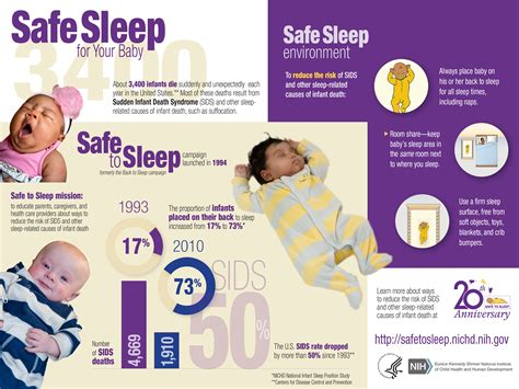 Sids Safe Comforter by How Should You Position A Baby In A Crib To Prevent Sids