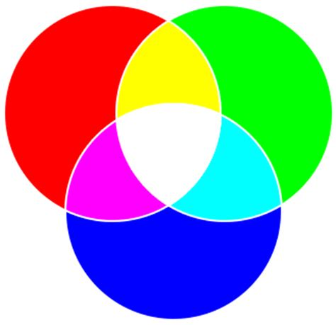 additive color wheel colors on the web gt color theory gt the color wheel