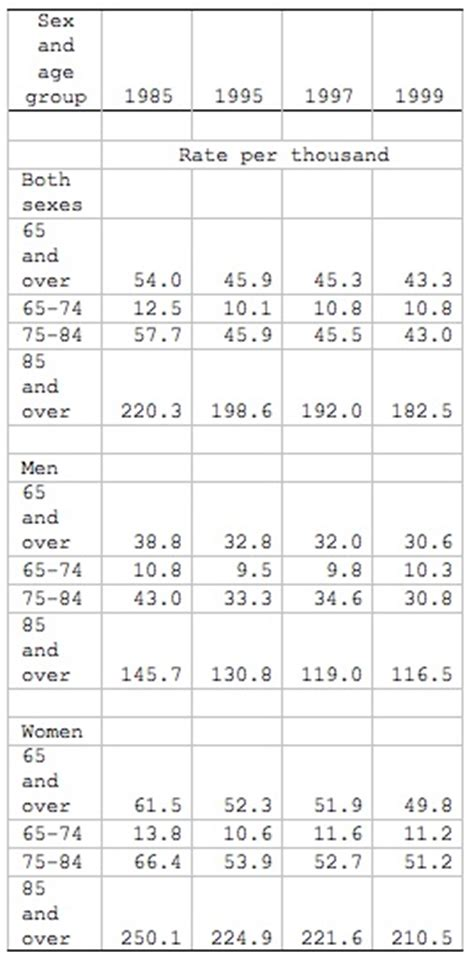 Table Caption Research Paper by Purdue Owl Mla Formatting And Style Guide