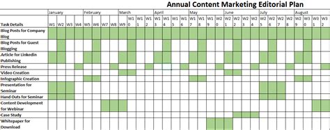content marketing calendar template how to create content marketing editorial calendar