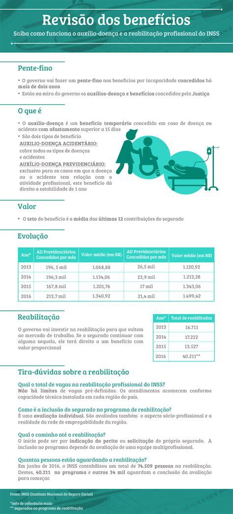 valor do auxilio doenca 2016 metade dos segurados que recebem o aux 237 lio doen 231 a do inss