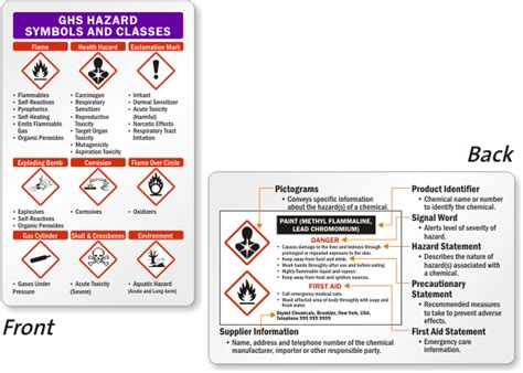 safety wallet card template ghs hazard symbols and classes 2 sided safety wallet card