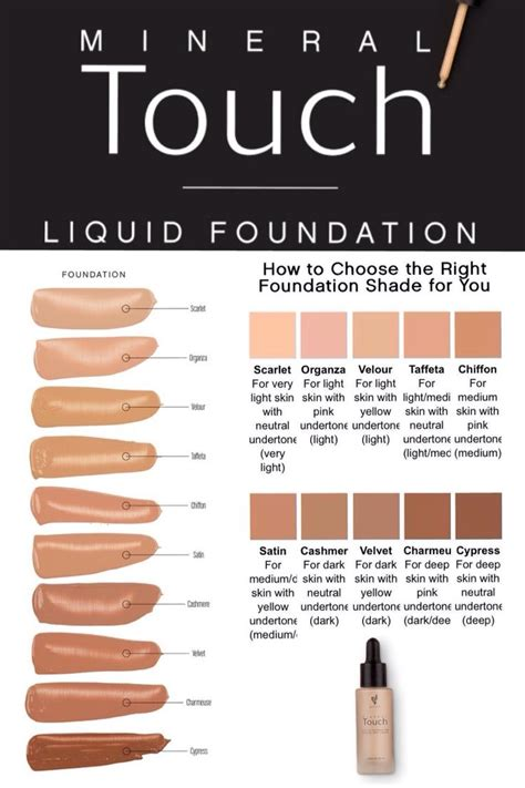 how to your foundation color find your makeup shade saubhaya makeup
