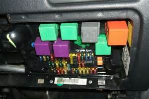 peugeot 306 hdi fuse box diagram get free image about wiring diagram