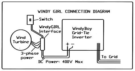 wiring diagrams for solar generators get free image
