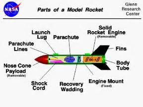 nasa rockets parts