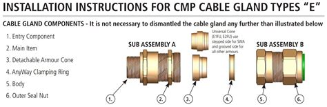 armoured cable installation methods explosion proof gland instrument wiring diagrams repair