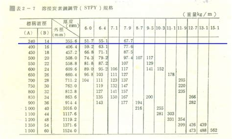 Uh Professional Mba Schedule by 航海者 稱呼管徑