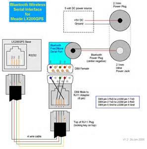 12v dc wiring 230v wiring elsavadorla