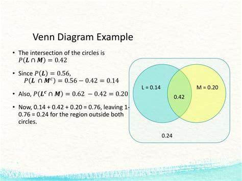 powerpoint venn diagram intersection ppt probability powerpoint presentation id 2256279