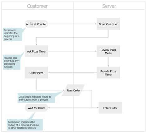 Permalink to Business Opportunity Analysis Template
