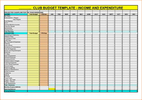 Financial Spreadsheet Template by 8 Expenditure Spreadsheet Excel Spreadsheets