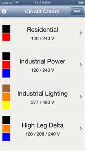 3 phase wire colors circuit colors on the app store on itunes