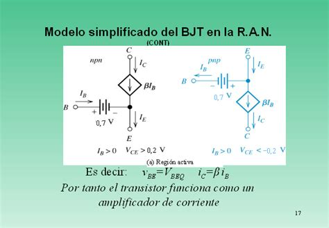 transistor bjt en pequeña señal transistores bipolares presentaci 243 n powerpoint monografias