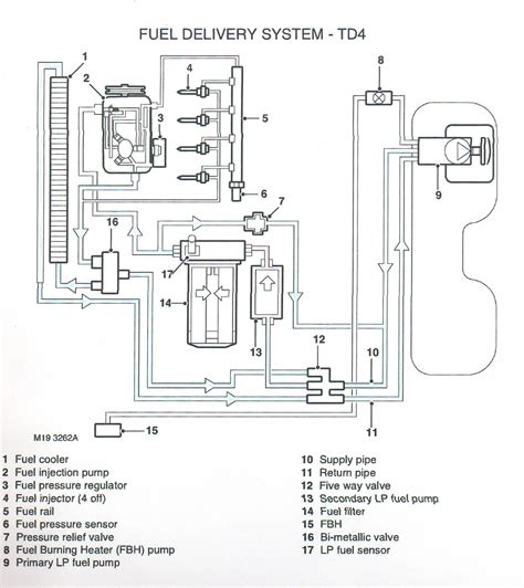 2002 land rover freelander vacuum diagram 2001 land rover