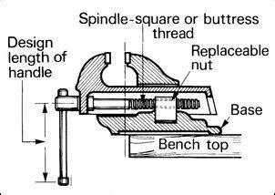 Carpenters Vice Diagram