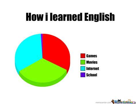 Learn English Meme - learning english by slr96 meme center