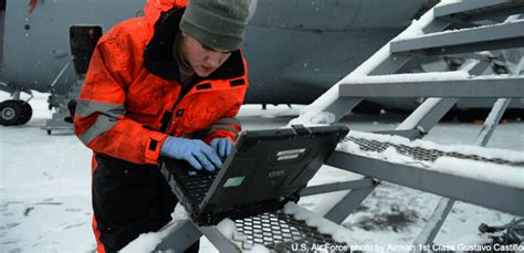 What Is The Meaning Of Rugged by An Overview Of Some Of The Tests In The Mil Std 810g Gcn