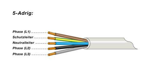 le 5 kabel 5 adriges kabel farben enobi kabel 5 adrig h05vv f5g0