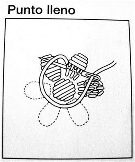 puntos bordado a mano las 25 mejores ideas sobre hilo de bordar en pinterest y