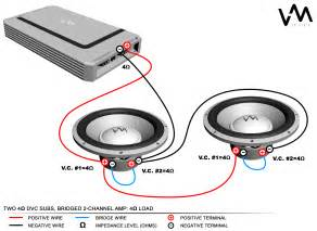 wiring diagram for dual 4 ohm voice coil wiring diagram website