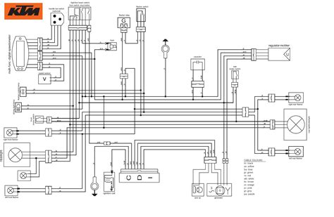 ktm 450 supermoto wiring diagrams wiring