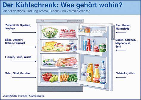 Obst Im Kühlschrank Lagern by K 252 Hlschrank Im Lagern Lebensmittel Richtig