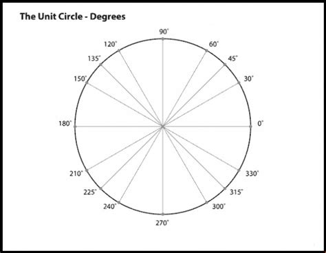 printable unit circle diagram unit circle worksheet homeschooldressage com