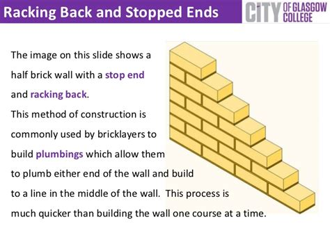 Racked Definition by Brick Walling An Introduction