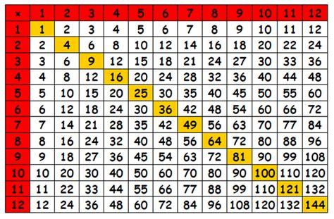 printable times tables grid homework dashwood banbury academy