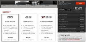 Models Prices Tesla Increases Price Of Model S 60 Kwh And 85 Kwh P85