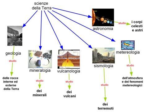 struttura interna della terra zanichelli il meglio di potere tettonica delle placche sintesi pdf