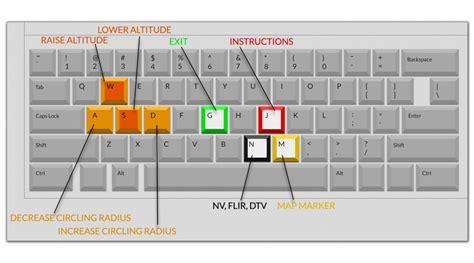game keyboard layout default controls feint the game developer